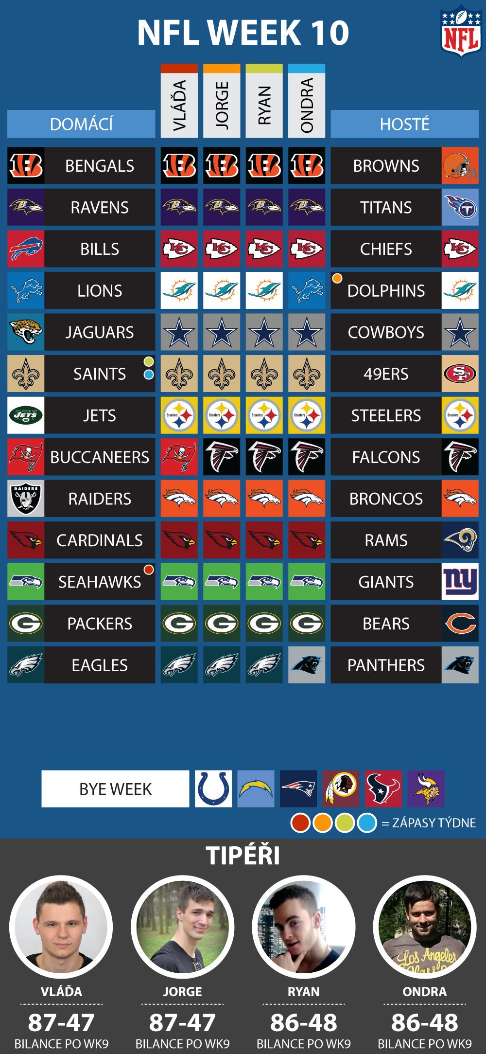 NFLTipy_Week10
