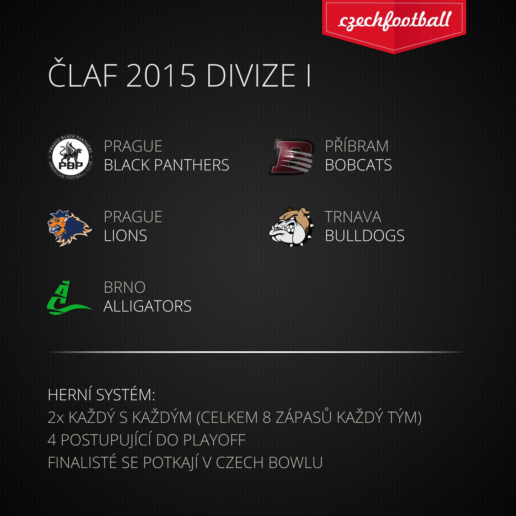 Divize-I-2015