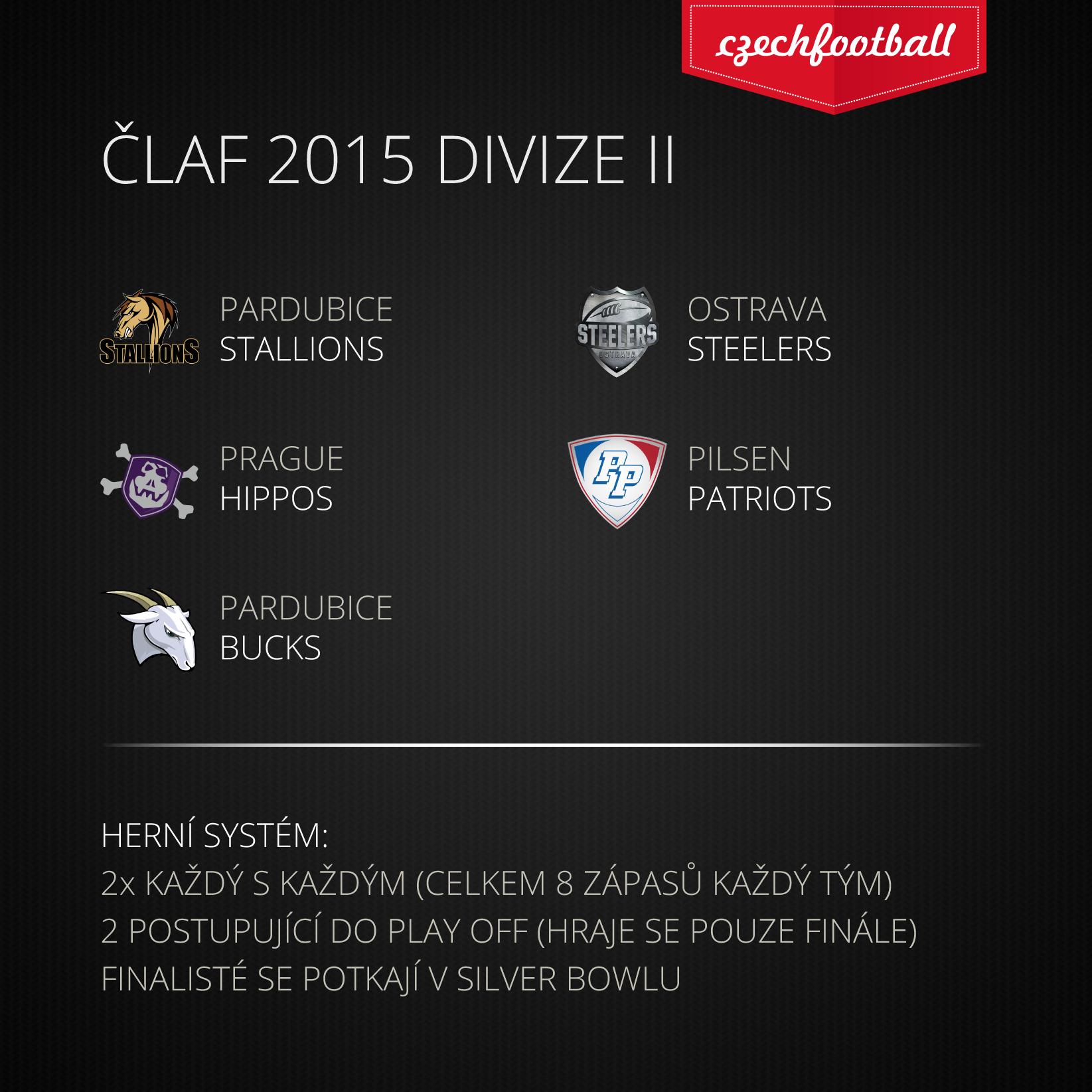 Divize-II-2015