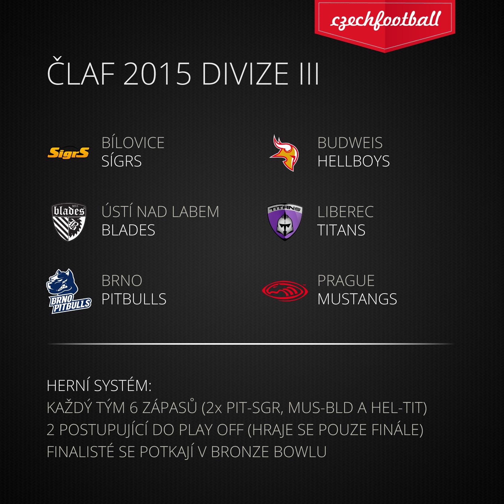 Divize-III-2015