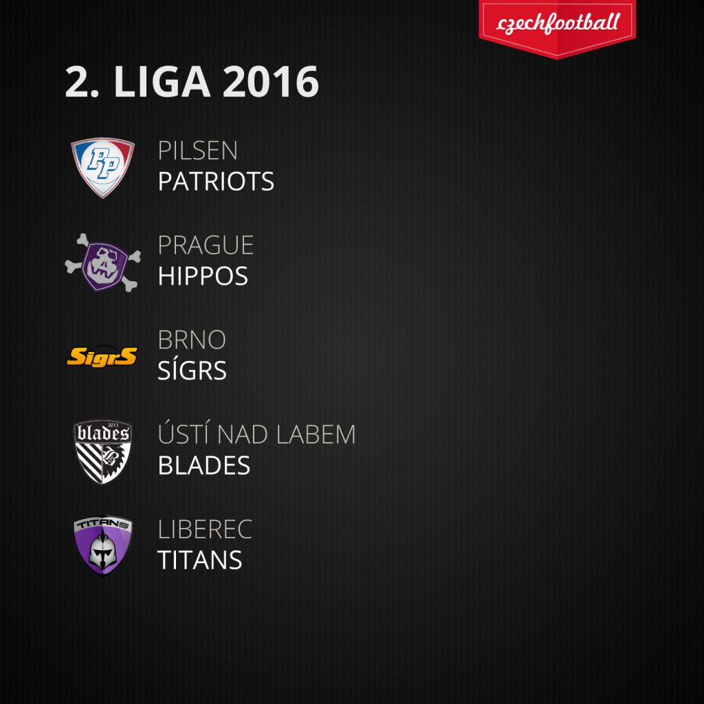 2.liga2016