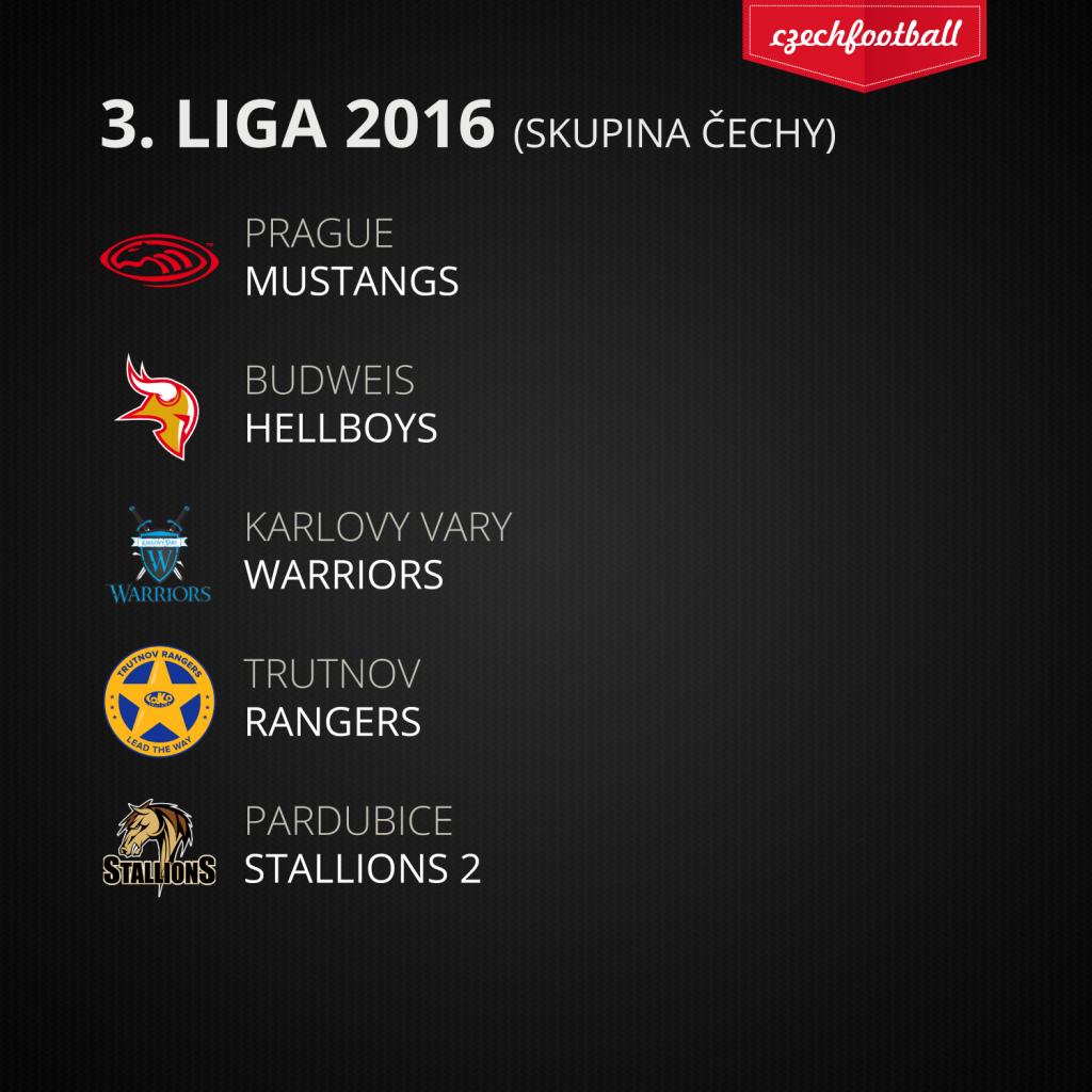 3.liga2016-cechy